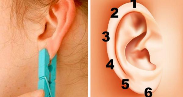 Iată cum poți trata anumite afecțiuni prin stimularea urechii – Simplu și la îndemâna tuturor